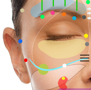Facial Reflexology in Nottingham